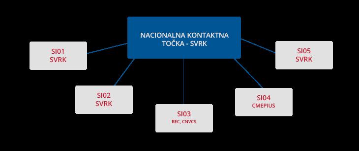 splosne_informacije